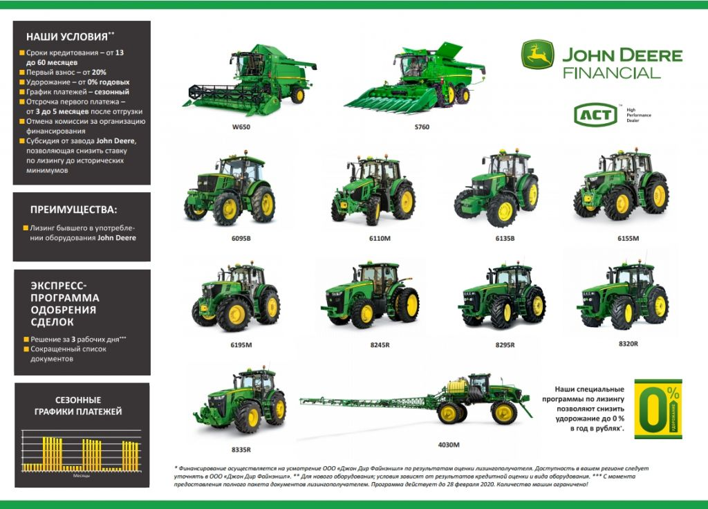 John Deere Financial 2020
